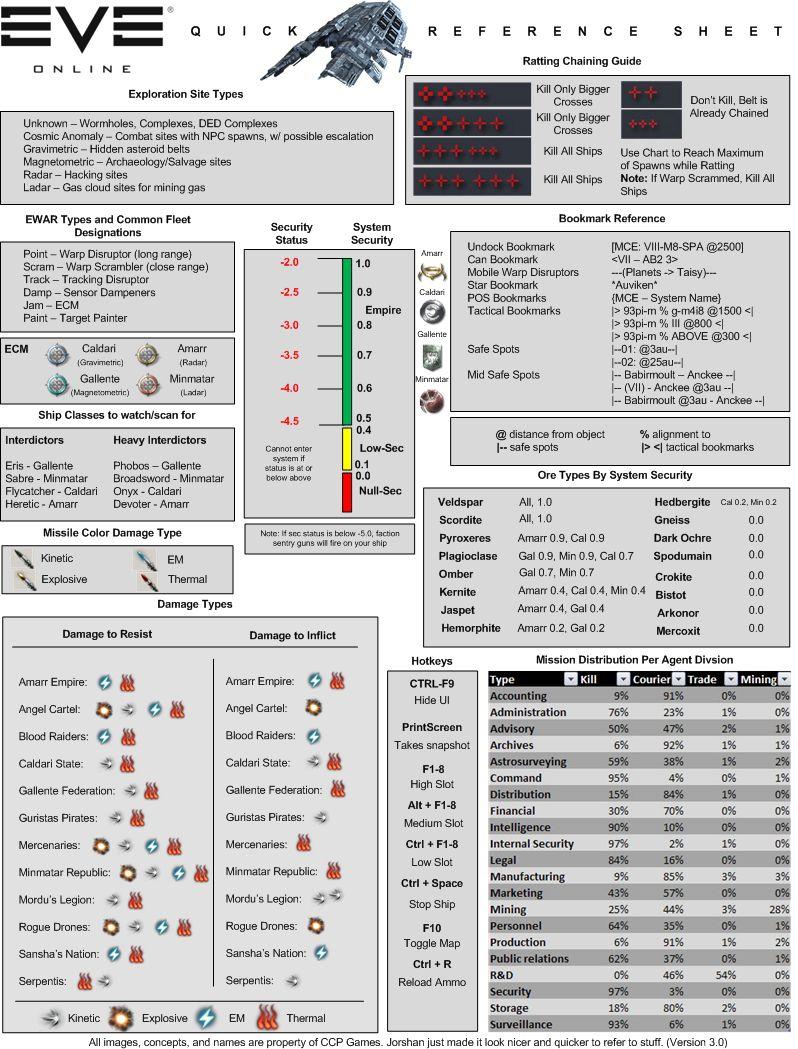 jester s trek game of spreadsheets