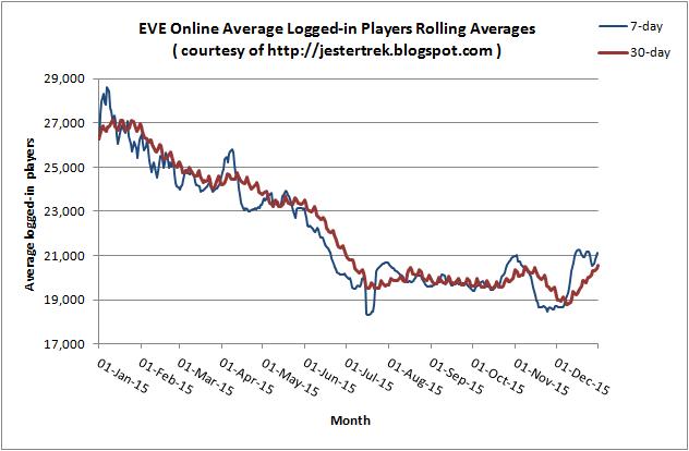 of eve players rh jestertrek com Eve Planetary Interaction Diagram Eve Online Diagram